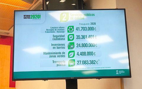 Plantean un Presupuesto de 392,6 millones de euros para Vitoria-Gasteiz en 2020,