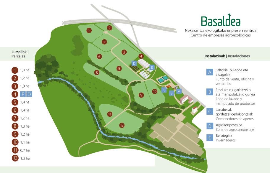 Basaldea - Plano