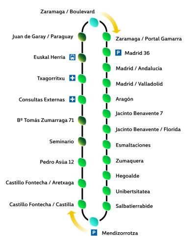 BEI Linea 2A recorrido