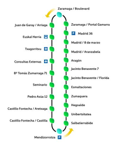 BEI Linea 2B recorrido