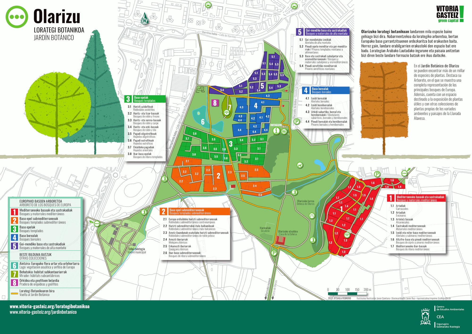 Plano del JBO 2021