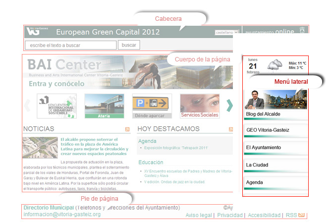 Menu latéral présentant des éléments liés au contenu de la page