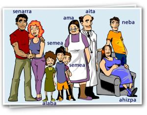 Cursos  de  euskara  para  personas  extranjeras